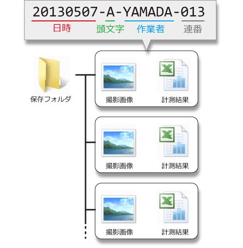 ファイル名を自動で設定